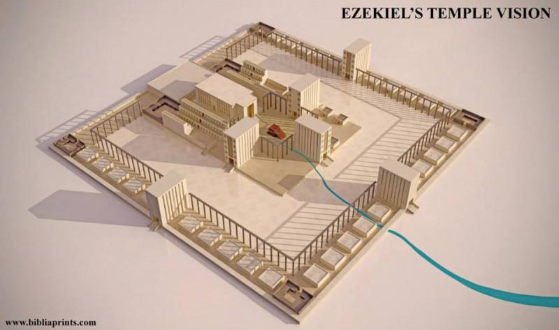 Ezekiel 40: The Vision of the Temple.