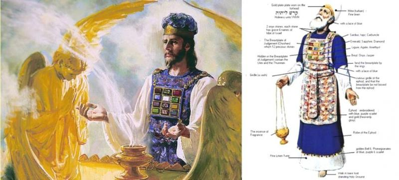Hebrews 7 – Melchizedek Is A Picture of the Lord Jesus Christ