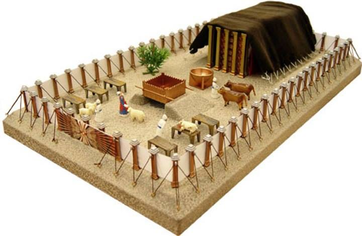 Leviticus 17 - The Tabernacle – The One Place for Sacrifice.